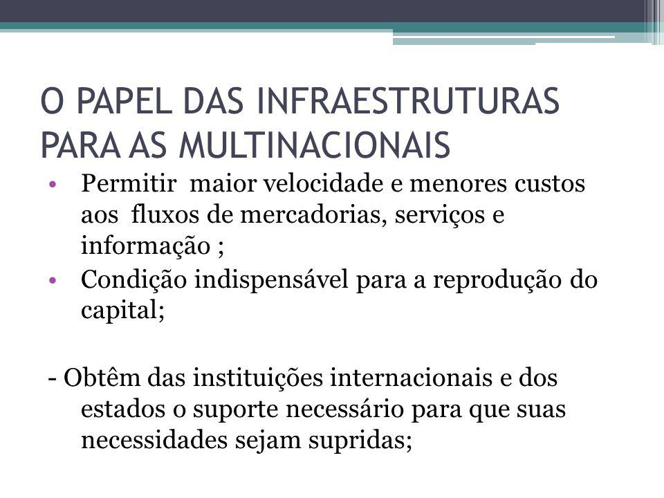 O PAPEL DAS INFRAESTRUTURAS PARA AS MULTINACIONAIS