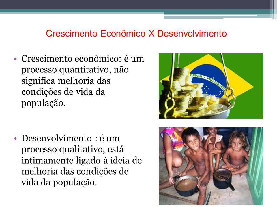 Crescimento Econômico X Desenvolvimento
