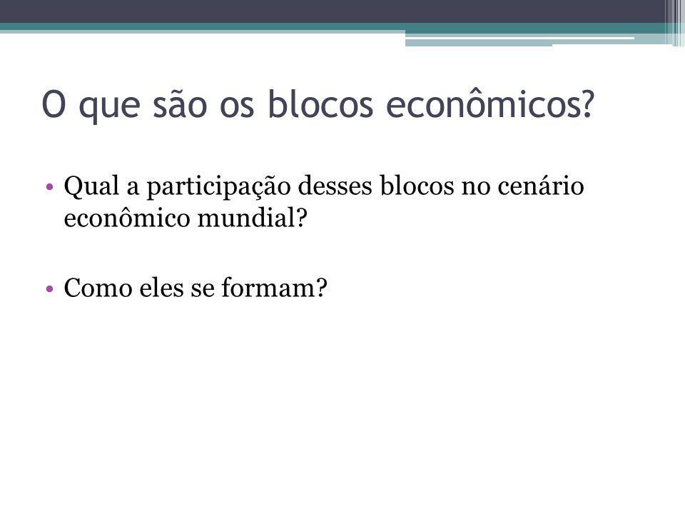 O que são os blocos econômicos