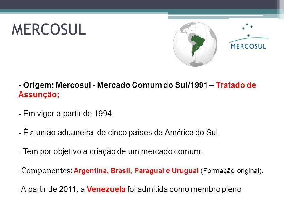 MERCOSUL - Origem: Mercosul - Mercado Comum do Sul/1991 – Tratado de Assunção; - Em vigor a partir de 1994;