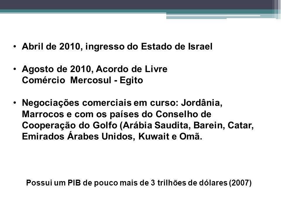Possui um PIB de pouco mais de 3 trilhões de dólares (2007)