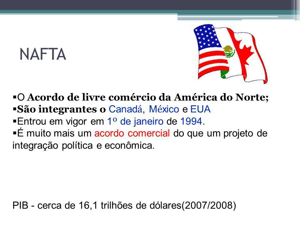 NAFTA O Acordo de livre comércio da América do Norte;