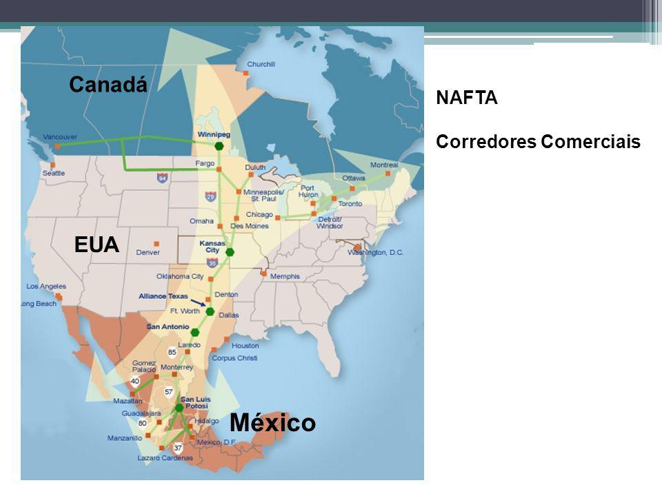Canadá NAFTA Corredores Comerciais EUA México