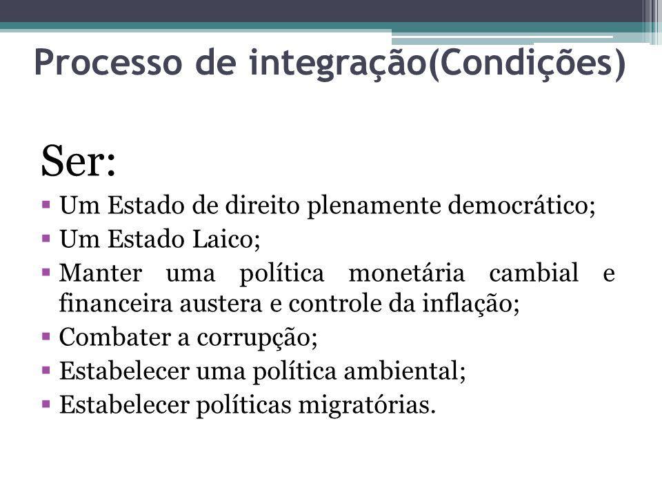 Processo de integração(Condições)