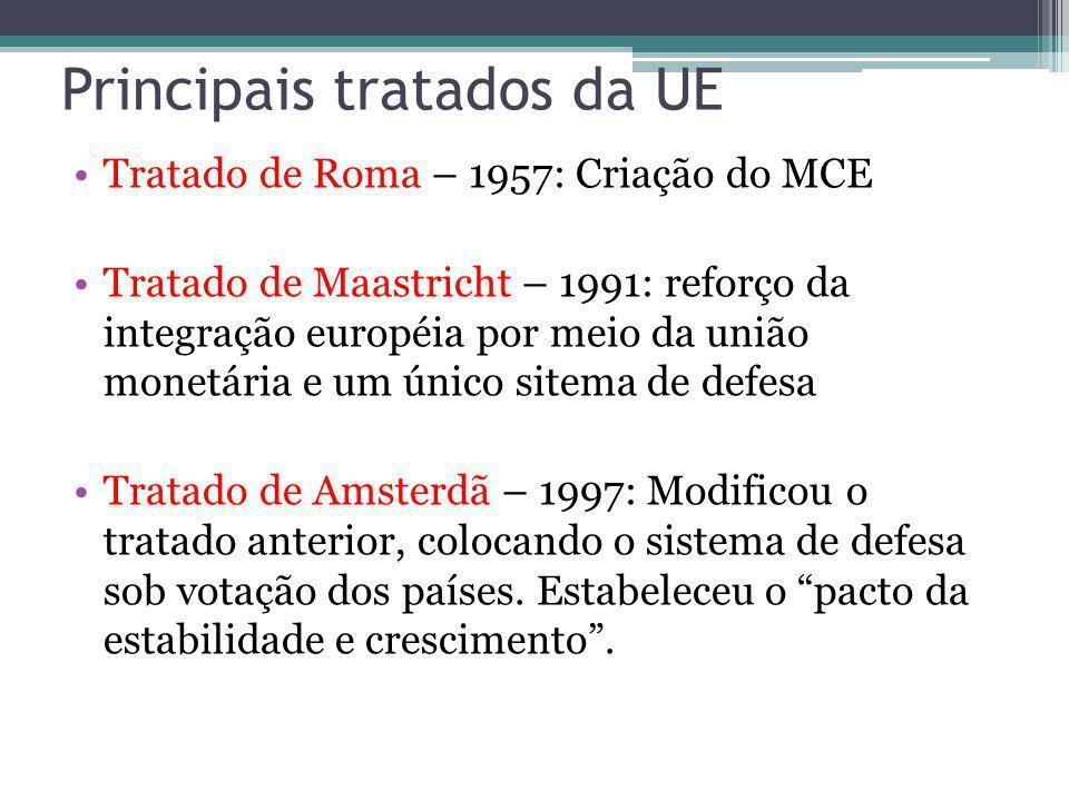 Principais tratados da UE