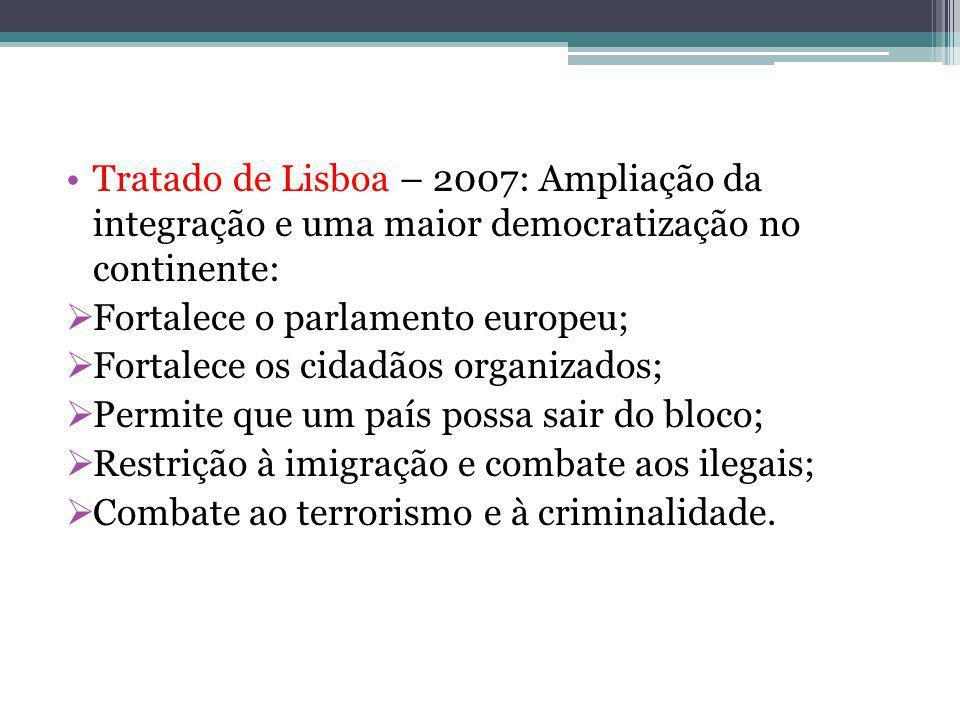 Tratado de Lisboa – 2007: Ampliação da integração e uma maior democratização no continente: