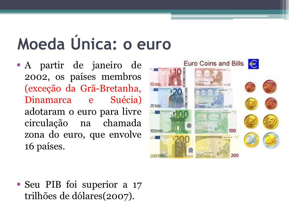 Moeda Única: o euro