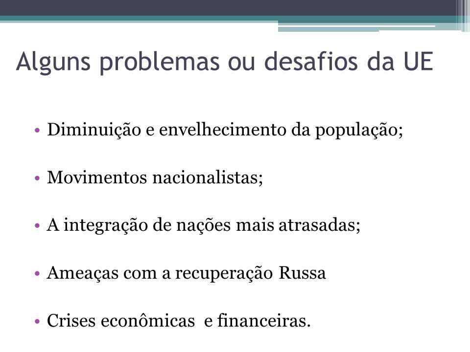 Alguns problemas ou desafios da UE