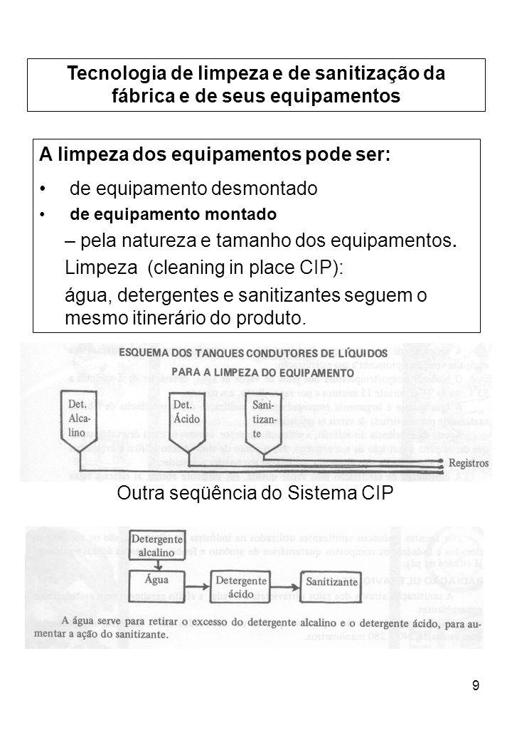 Outra seqüência do Sistema CIP