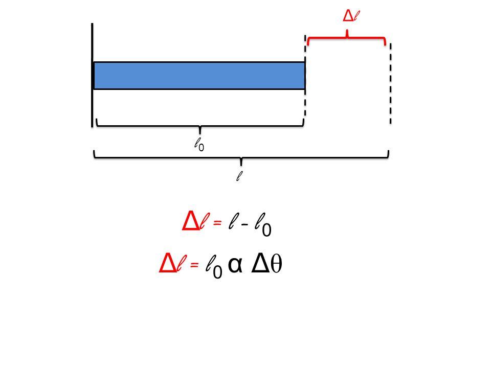 Δl l0 l Δl = l - l0 Δl = l0 α Δθ