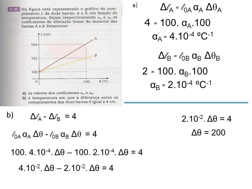 ΔlA = l0A αA ΔθA 4 = 100. αA.100 αA = 4.10-4 ºC-1 ΔlB = l0B αB ΔθB