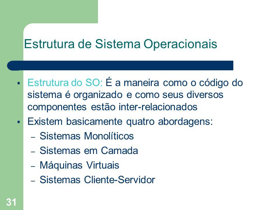 Estrutura de Sistema Operacionais