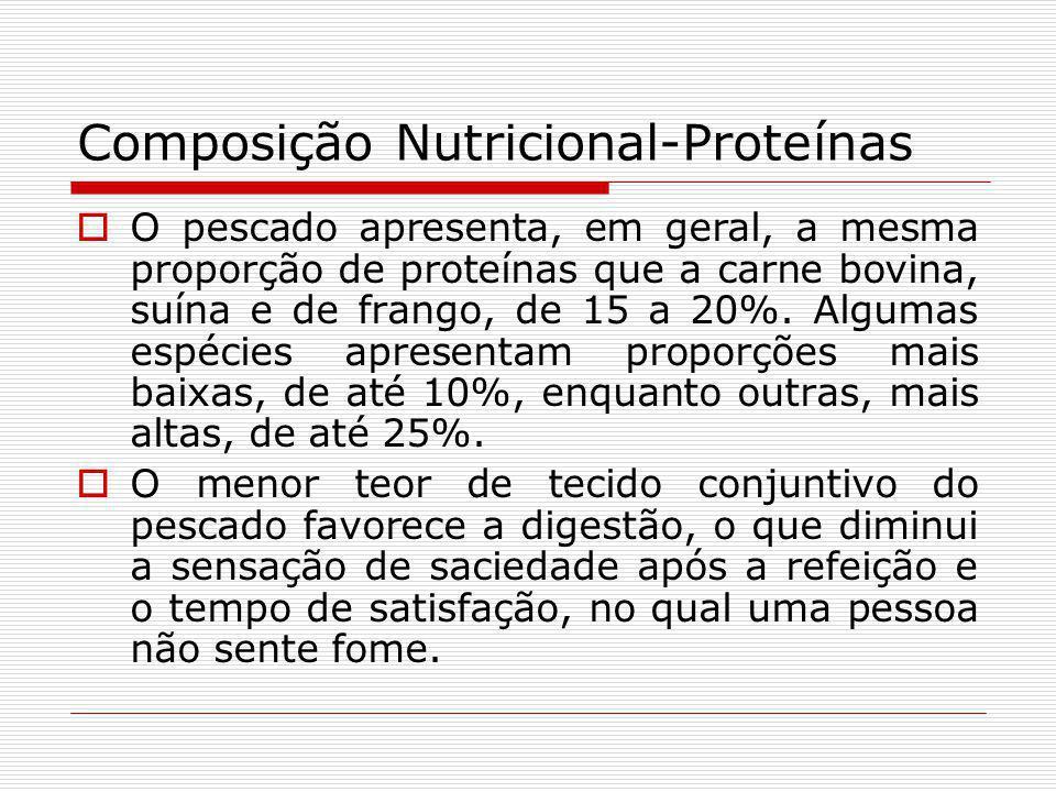 Composição Nutricional-Proteínas
