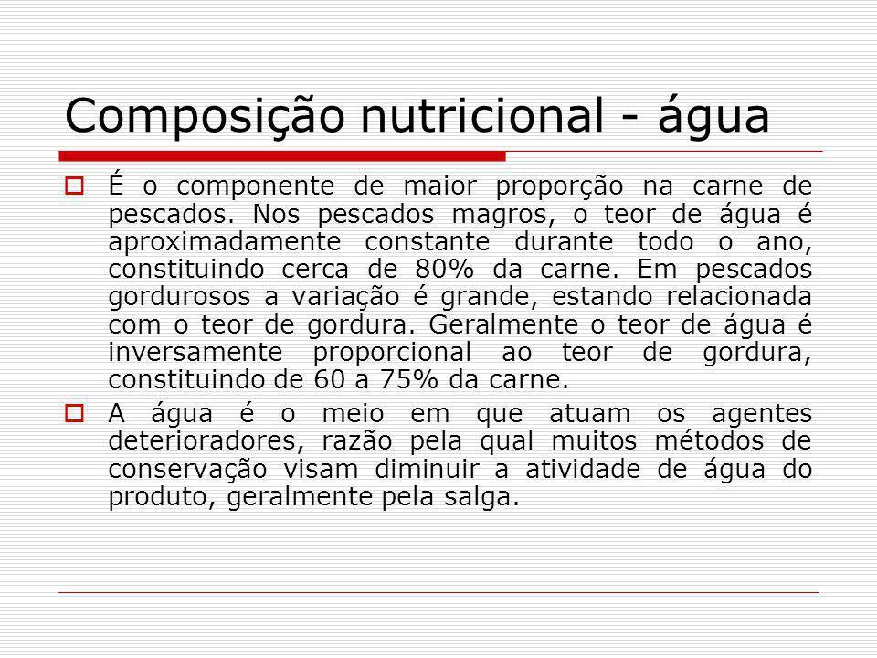 Composição nutricional - água