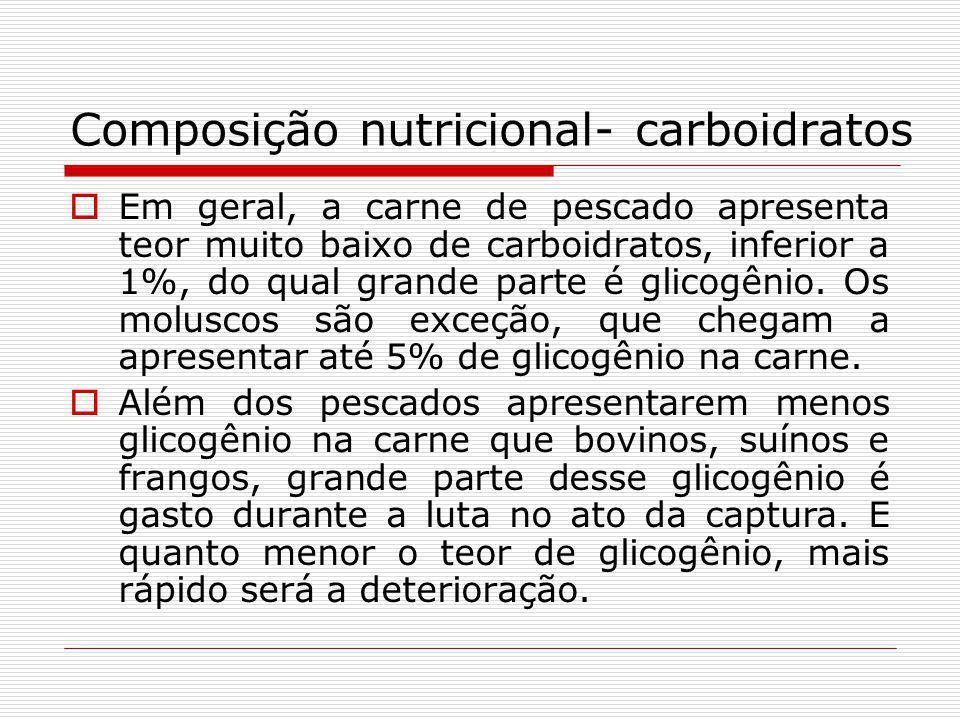 Composição nutricional- carboidratos