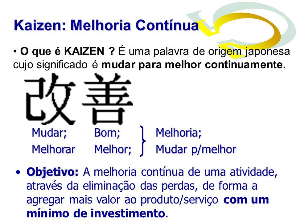 Kaizen: Melhoria Contínua