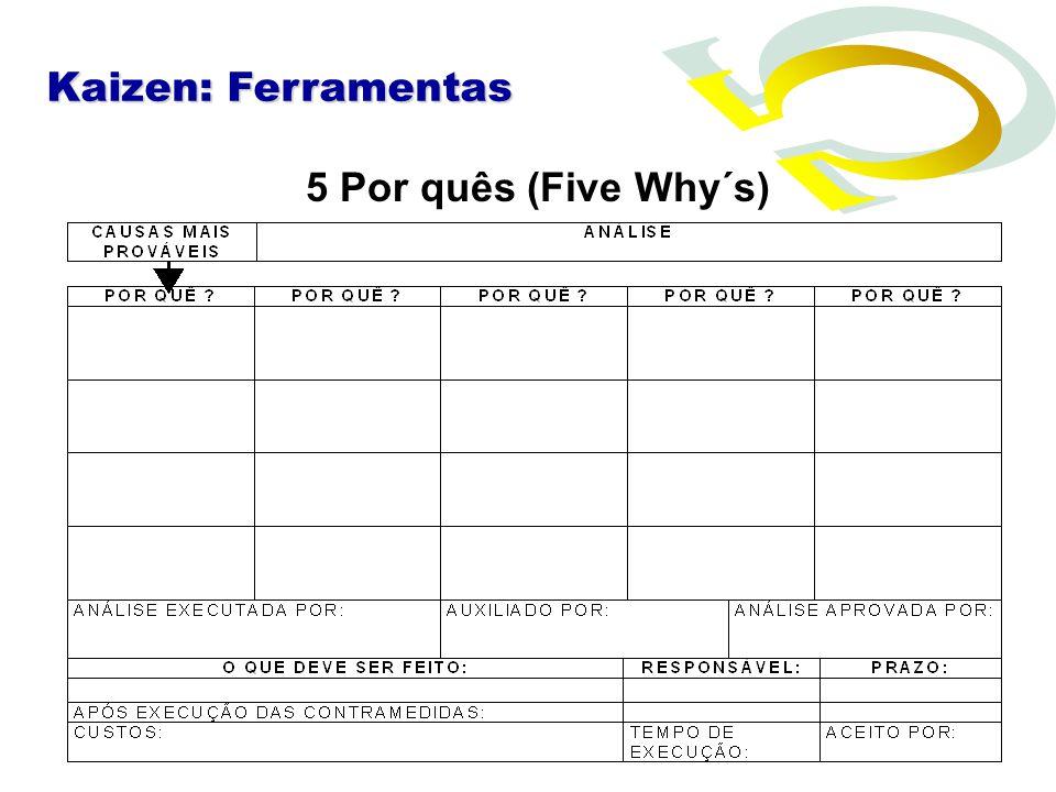 Kaizen: Ferramentas 5 Por quês (Five Why´s)