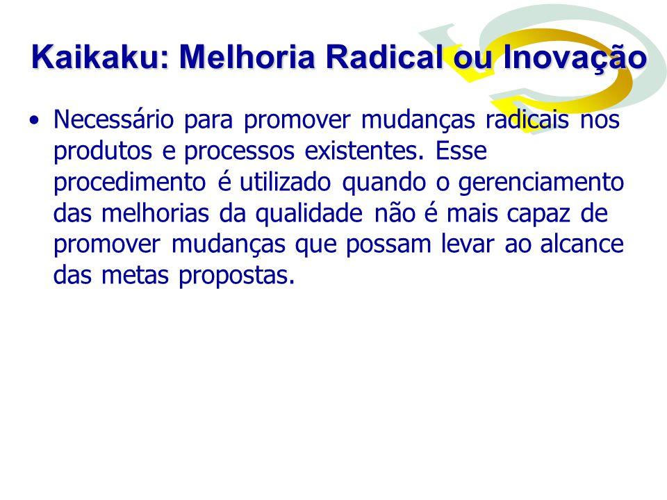 Kaikaku: Melhoria Radical ou Inovação