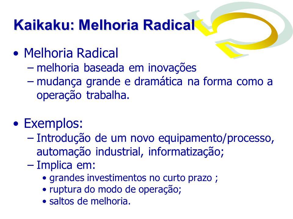 Kaikaku: Melhoria Radical