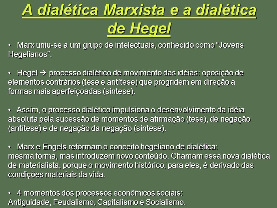 A dialética Marxista e a dialética de Hegel