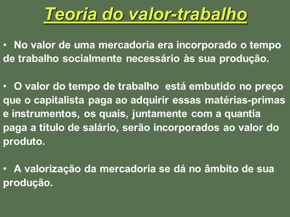 Teoria do valor-trabalho