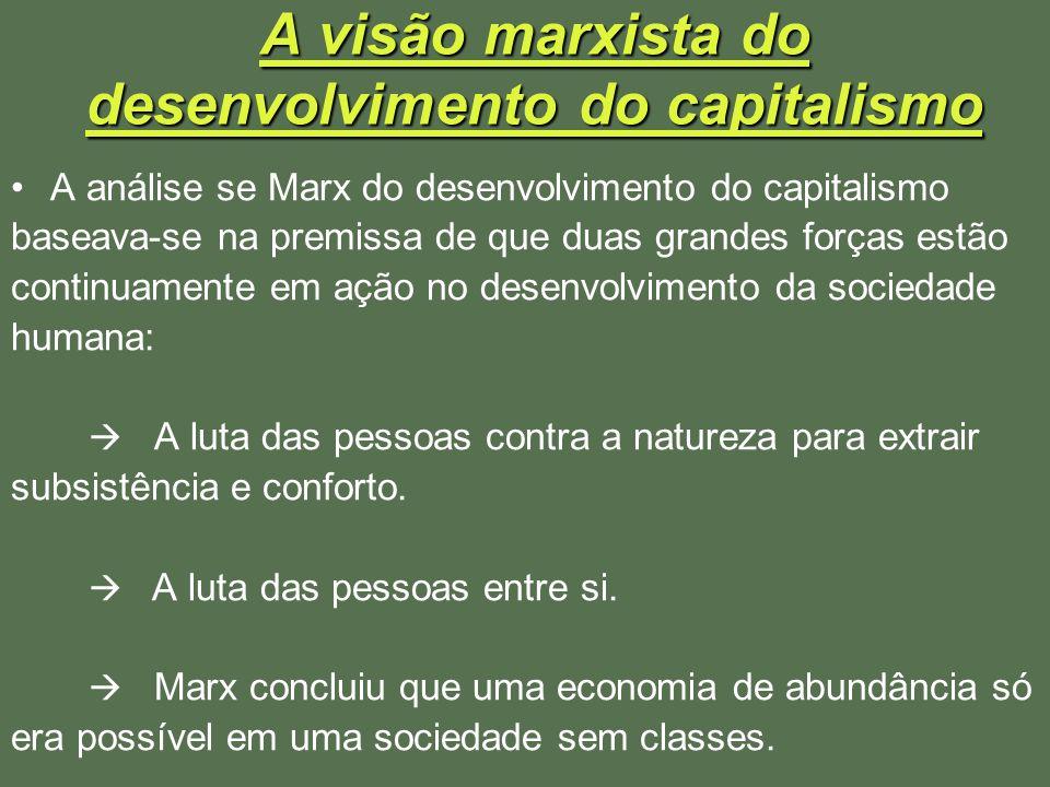 A visão marxista do desenvolvimento do capitalismo