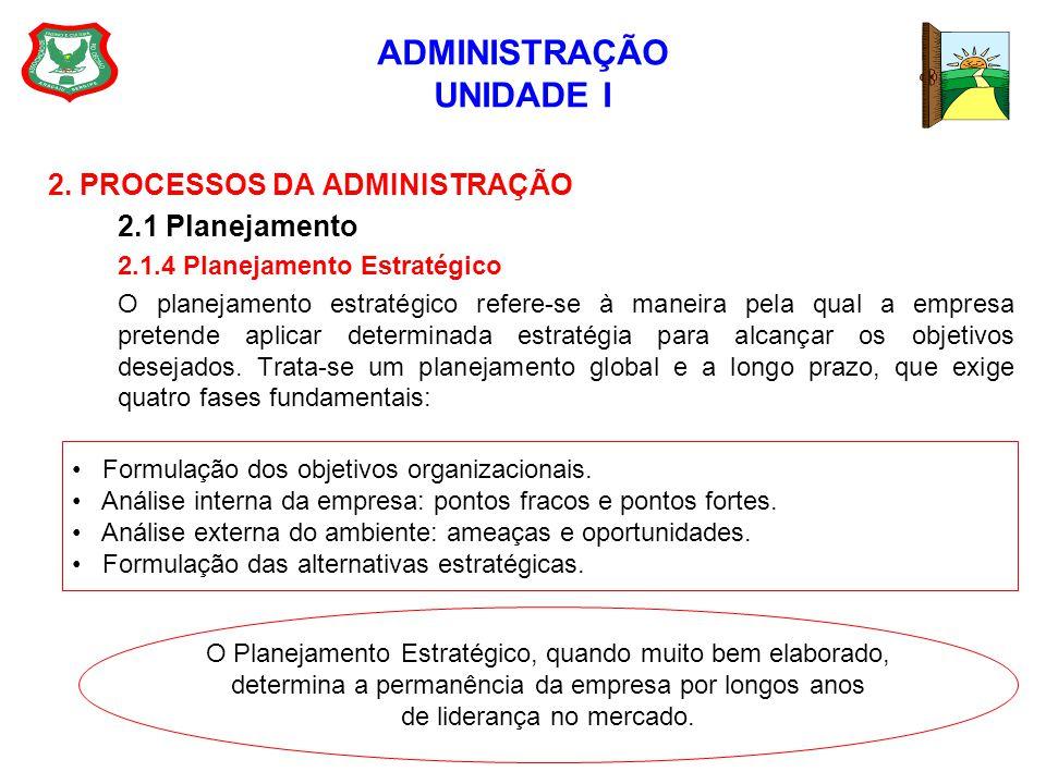 ADMINISTRAÇÃO UNIDADE I