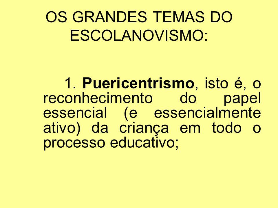 OS GRANDES TEMAS DO ESCOLANOVISMO: