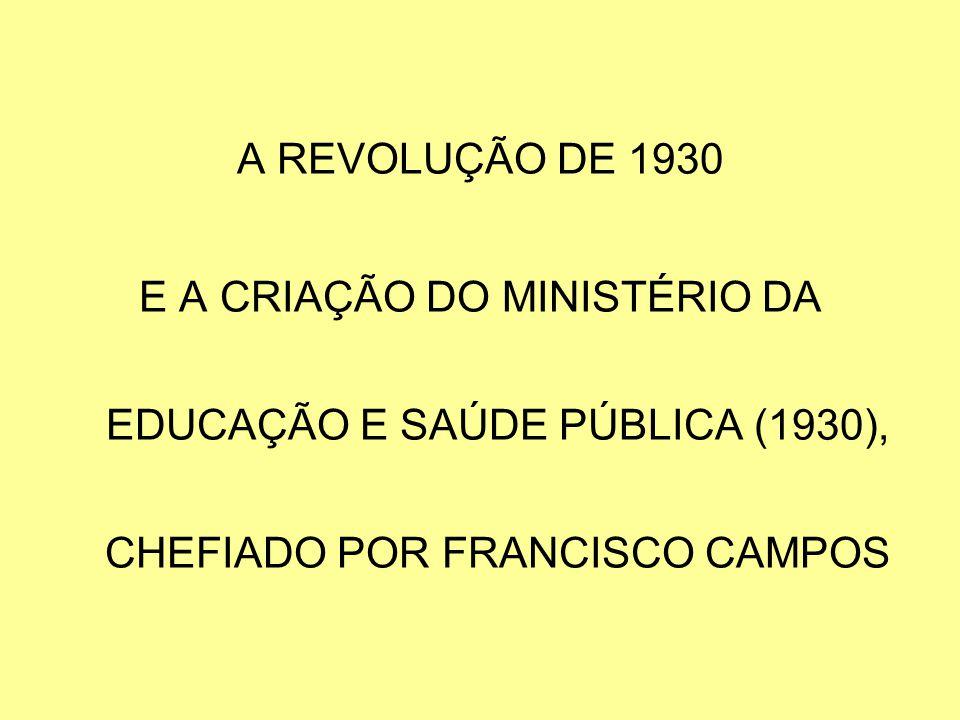 A REVOLUÇÃO DE 1930 E A CRIAÇÃO DO MINISTÉRIO DA EDUCAÇÃO E SAÚDE PÚBLICA (1930), CHEFIADO POR FRANCISCO CAMPOS.