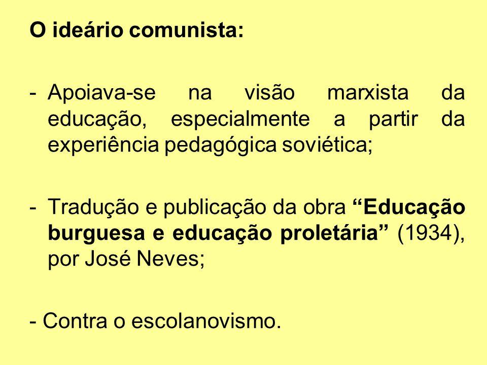 O ideário comunista: Apoiava-se na visão marxista da educação, especialmente a partir da experiência pedagógica soviética;