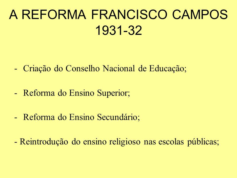 A REFORMA FRANCISCO CAMPOS 1931-32
