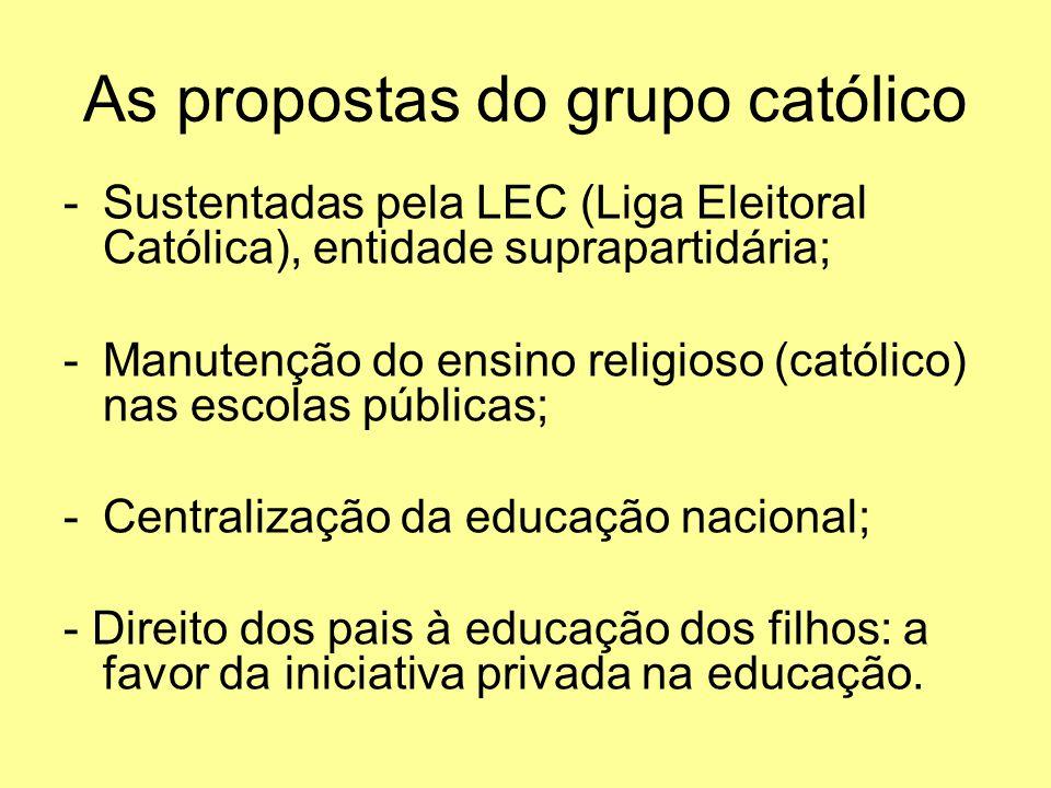 As propostas do grupo católico