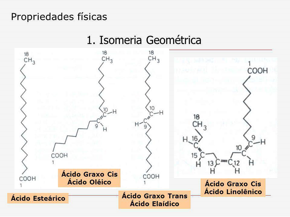 1. Isomeria Geométrica Propriedades físicas Ácido Graxo Cis
