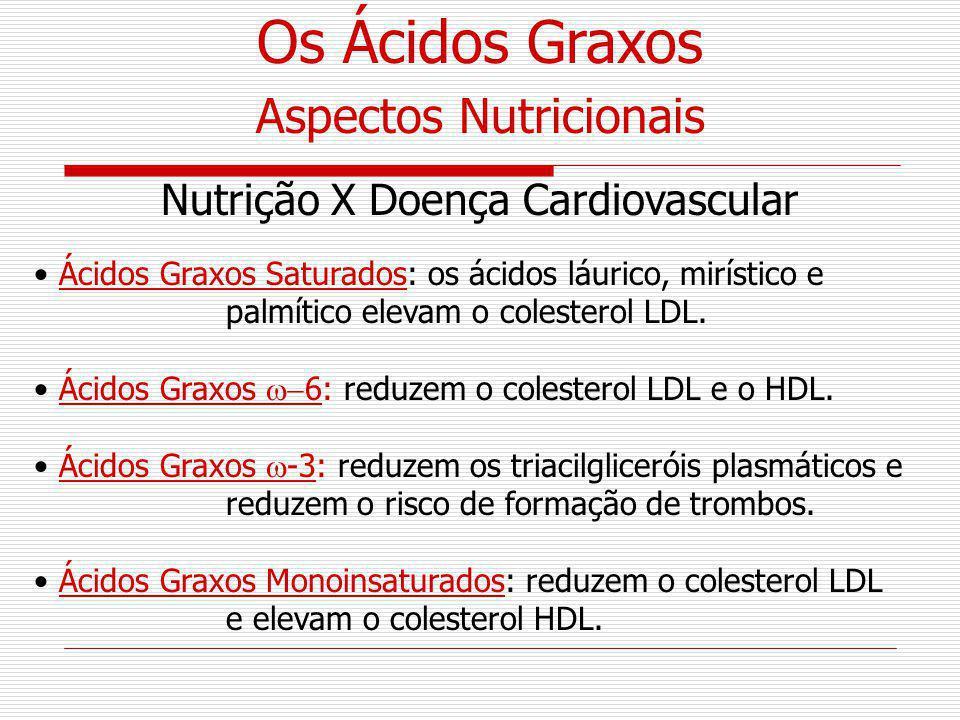 Os Ácidos Graxos Aspectos Nutricionais