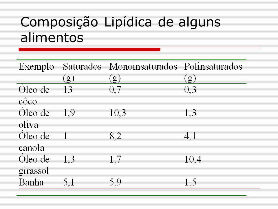 Composição Lipídica de alguns alimentos