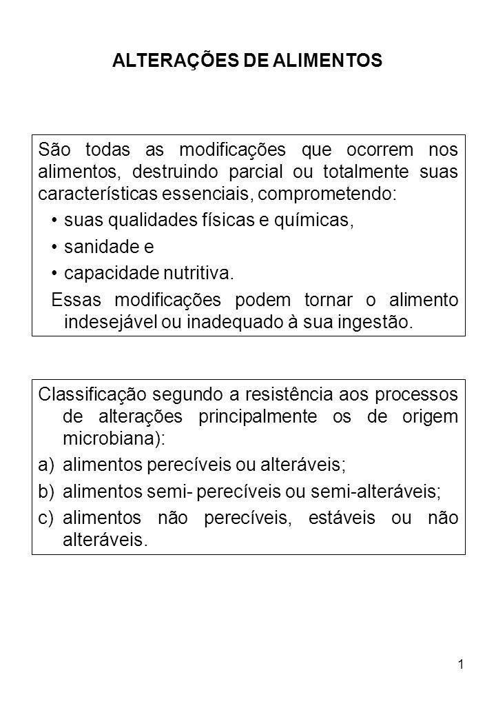 ALTERAÇÕES DE ALIMENTOS