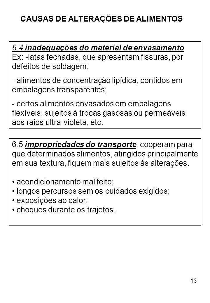 CAUSAS DE ALTERAÇÕES DE ALIMENTOS