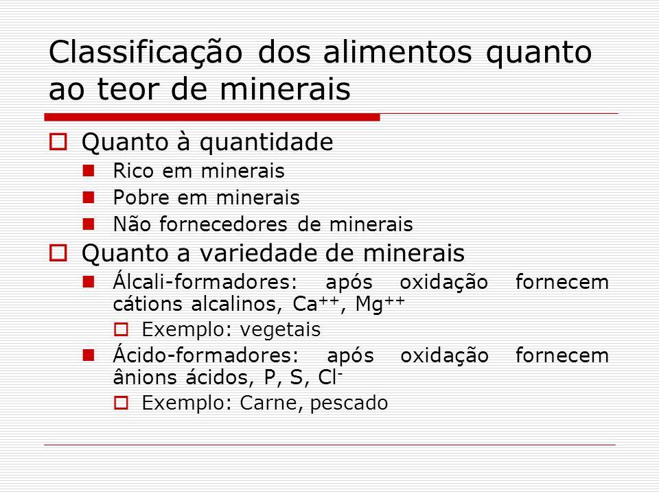 Classificação dos alimentos quanto ao teor de minerais