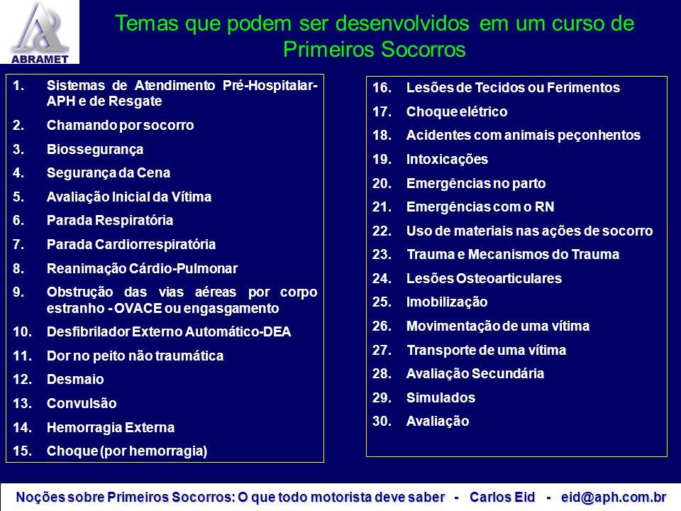 Temas que podem ser desenvolvidos em um curso de Primeiros Socorros