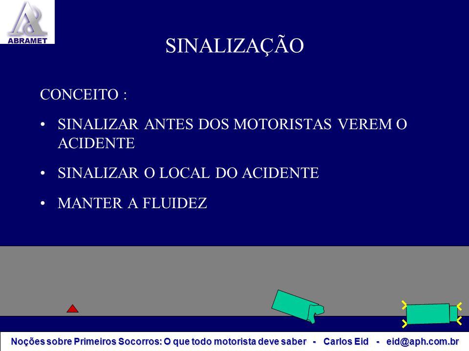 SINALIZAÇÃO CONCEITO : SINALIZAR ANTES DOS MOTORISTAS VEREM O ACIDENTE