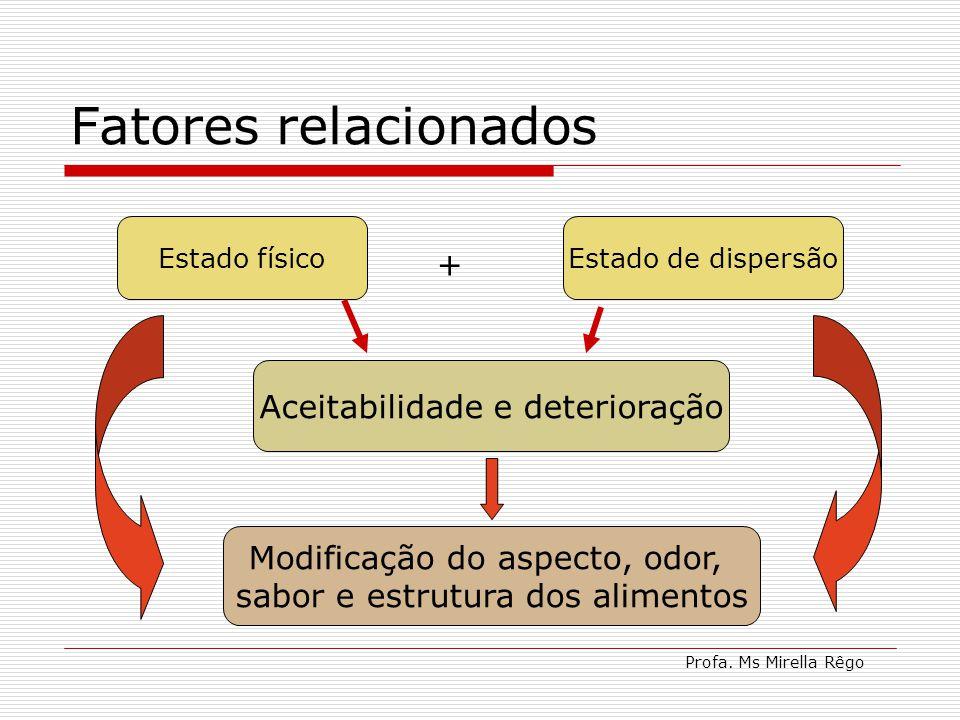 Fatores relacionados + Aceitabilidade e deterioração