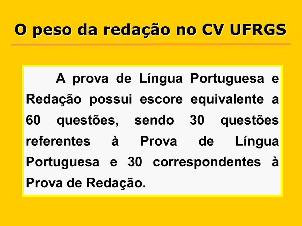 O peso da redação no CV UFRGS