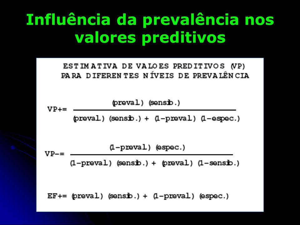 Influência da prevalência nos valores preditivos