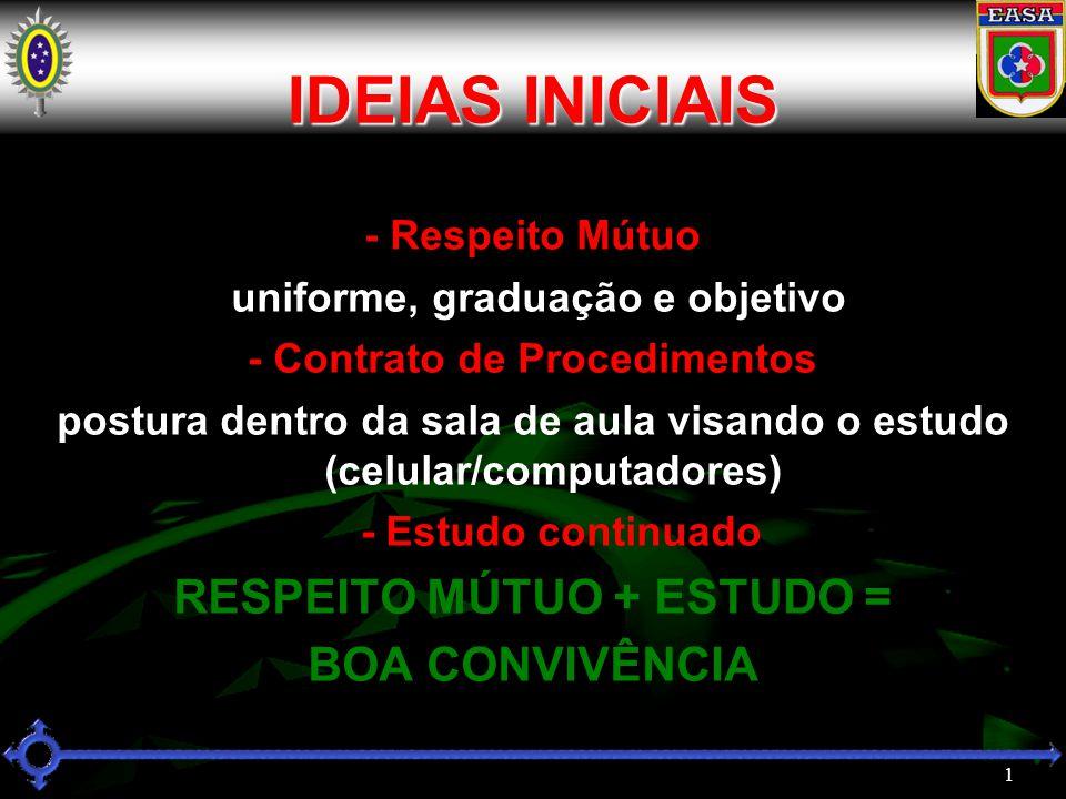 IDEIAS INICIAIS RESPEITO MÚTUO + ESTUDO = BOA CONVIVÊNCIA