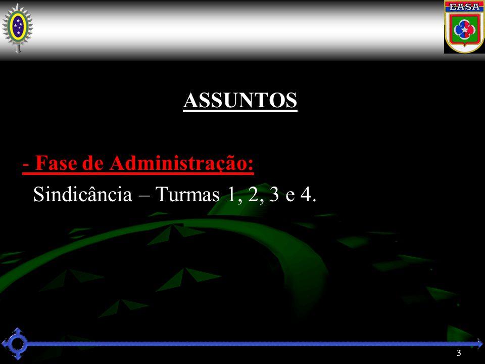 ASSUNTOS - Fase de Administração: Sindicância – Turmas 1, 2, 3 e 4.