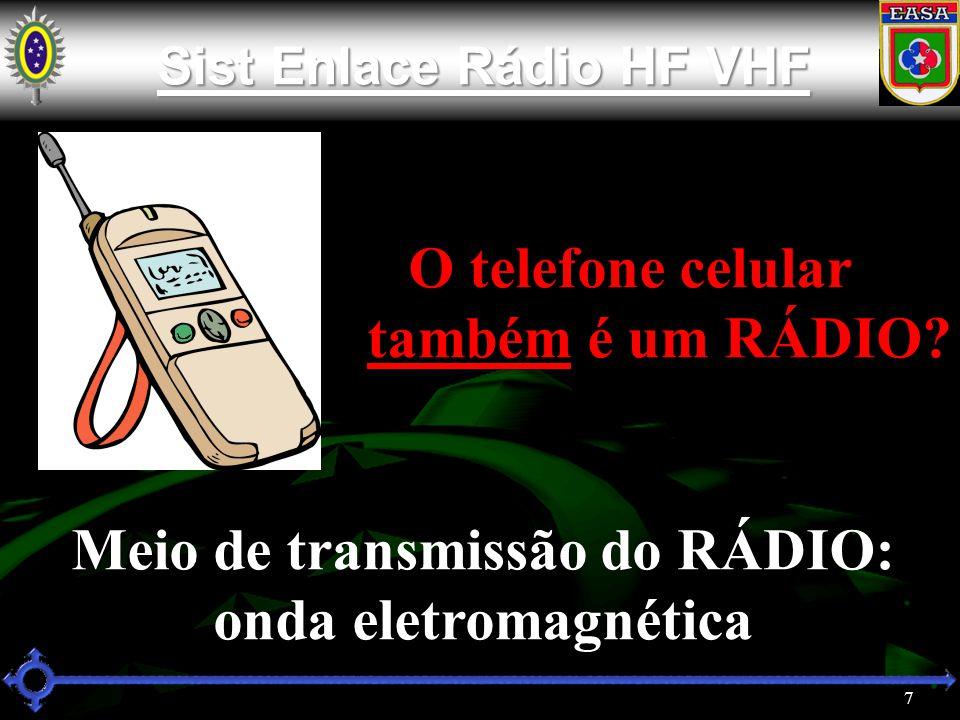 Meio de transmissão do RÁDIO: