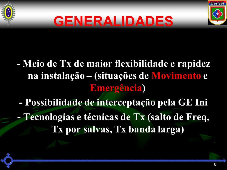 - Possibilidade de interceptação pela GE Ini