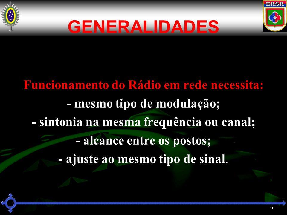 GENERALIDADES Funcionamento do Rádio em rede necessita: