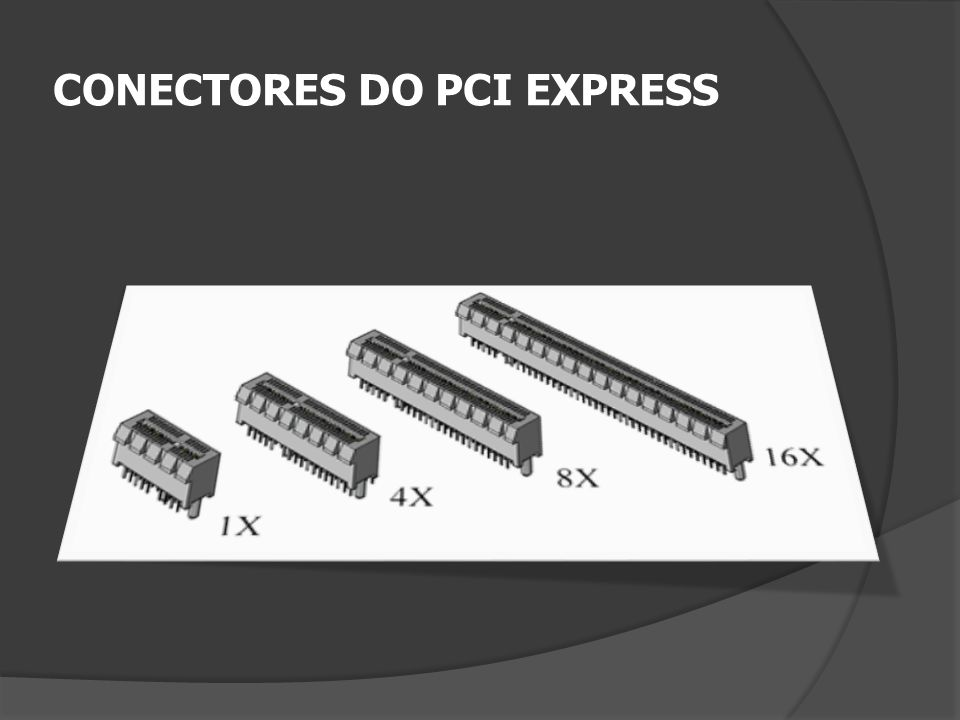 CONECTORES DO PCI EXPRESS