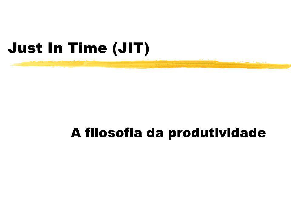 A filosofia da produtividade